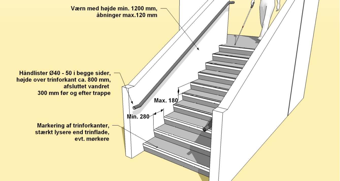 Picture of: Ubst Tilgaengelighedsstandard For Undervisningsbyggeri Samlet Html